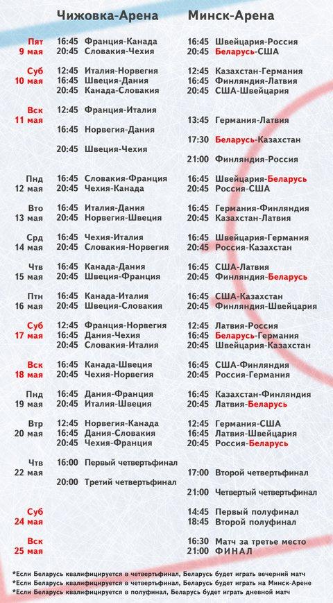 Расписание игр на чемпионат мира по хоккею 2014